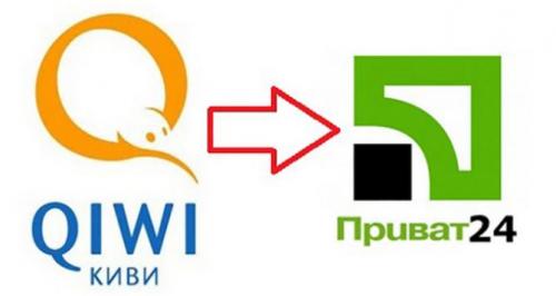 Платежными инструментами QIWI пользуется все больше потребителей