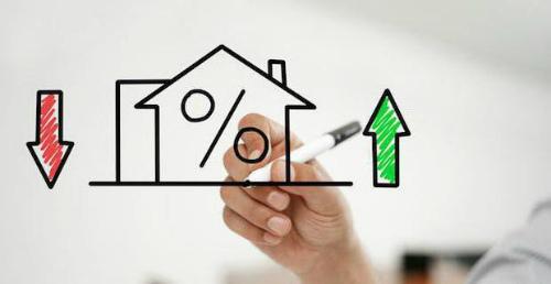Когда рефинансировать ипотеку