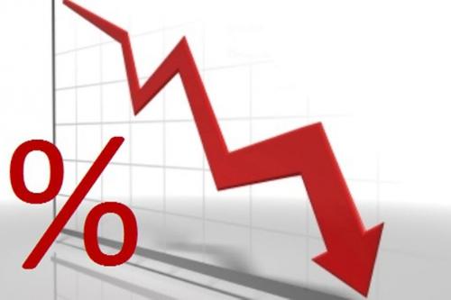 Ограничение процентной ставки