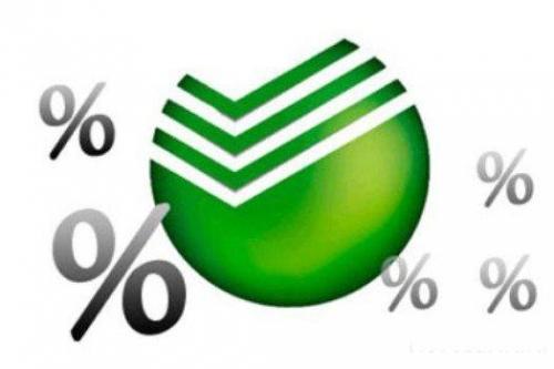 Проценты по потребительскому кредиту в Сбербанке